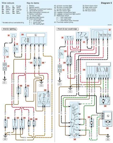 skoda fabia electric window wiring diagram wiring diagram
