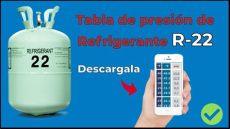 presion de r22 apagado refrigerante r 22 tabla de presi 243 n temperatura descarga