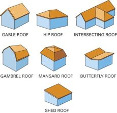 kinds of roof design roof design types dayus roofing