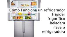 como funciona el deshielo de un refrigerador c 243 mo funciona el refrigerador nevera frigider etc
