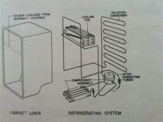 funcionamiento de una heladera heladera freezer frigidaire forma hielo en intercambiador yoreparo