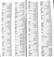 codigo de control universal general electric para tv philips remoto ge tv dvd reproductores bs 5 130 322 93 en mercado libre