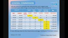 atomy indonesia market plan 03 - Marketing Plan Atomy Indonesia Pdf