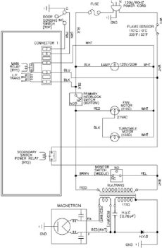 diagrama electrico de microondas diagrama de conexiones el 233 ctricas microondas ms 0746t fuente 15 scientific diagram