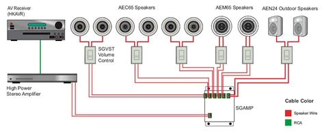 difference audio systems leviton online knowledgebase