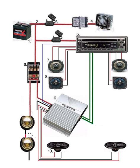 Subwoofer Capacitor Wiring Diagram.html