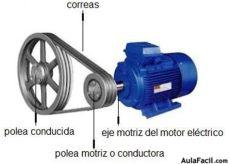 poleas de transmisi 243 n din 225 mica ii - Motor Con Polea Casero