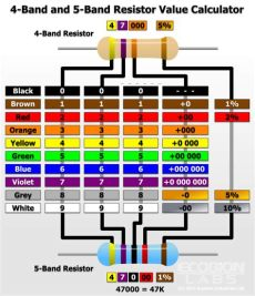 what is the value of the resistor with resistor basics 2 identifying values ecobion labs