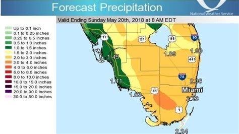 showers thunderstorms stay south florida weather