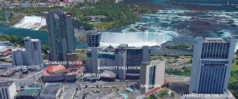 Niagara Falls Canada Best Hotels