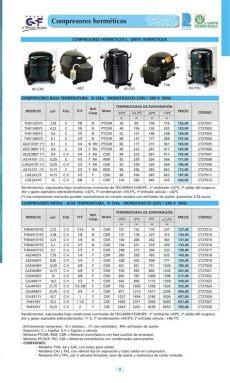 tabla tecnica de compresores compresores hermeticos gsf by distribuciones casamayor issuu