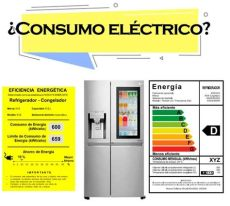 como se mide un refrigerador 191 cu 225 l es el consumo de energia refrigerador calculadora
