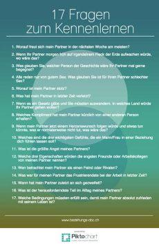 jungs kennenlernen fragen 17 fragen zum kennenlernen