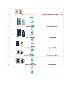 spirit parfum dupe liste perfume dupes list parf 252 m parf 252 m dupes und sch 246 nheitstipps