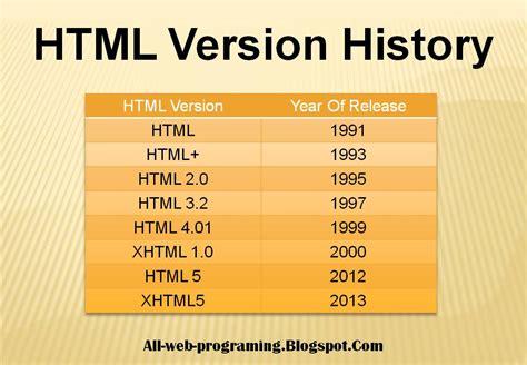 web programming html hyper text markup language