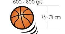 cuanto cuanto mide un balon de baloncesto - Balon De Basquetbol Y Sus Medidas