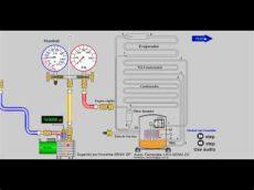 como cargar gas a una heladera comercial como cargar gas a una heladera cambio de r12 a r134a doovi