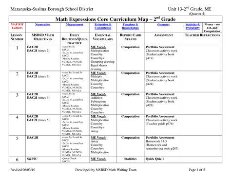 14 images life skills personal hygiene worksheets
