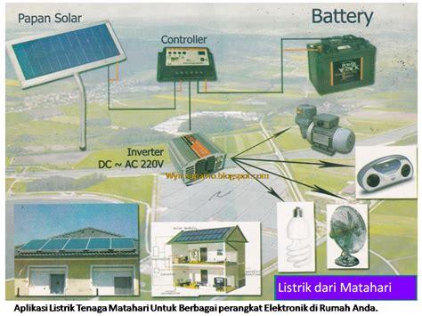 ingin berbagi ilmu pengalaman sel surya sumber listrik