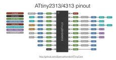 attiny2313a arduino program an attiny2313 with an arduino arduino learning