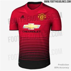 jersey kit dls 18 manchester united 2019 update manchester united 18 19 home kit leaked footy headlines