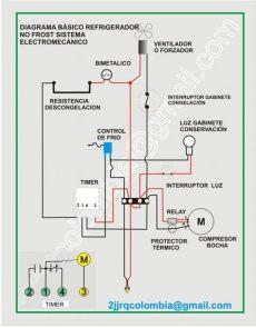 diagrama de refrigerador 187 diagrama electrico de un refrigerador whirlpool