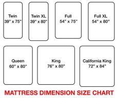 cal king size medidas cuanto mide una cama king size casas de muebles en madrid