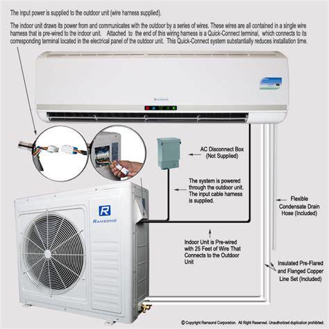 split unit air conditioning system diagram sante blog