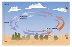 porque tira agua un clima origem do sistema clima din 226 mica e funcionamento
