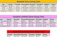 mens baseball glove size baseball and softball glove buying guide