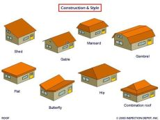 kinds of roof design nami interiors different roofs roof systems
