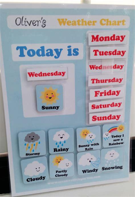 kids weather chart free printable preschool weather preschool