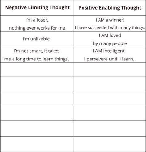 Increasing Self Esteem Worksheets.html