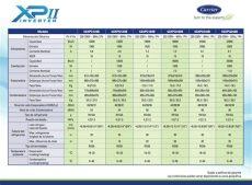 minisplit carrier 1 12 tonelada mini split inverter carrier 1 tonelada x power 2 en 110v 12 10 545 00 en mercado libre