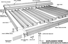 aluminum patio cover replacement parts patio covers non insulated wrisco industries inc