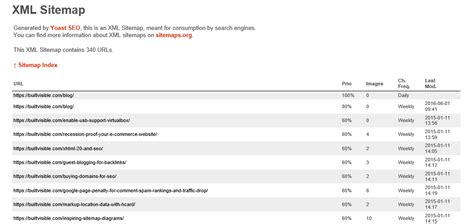 check xml sitemap errors screamingfrog