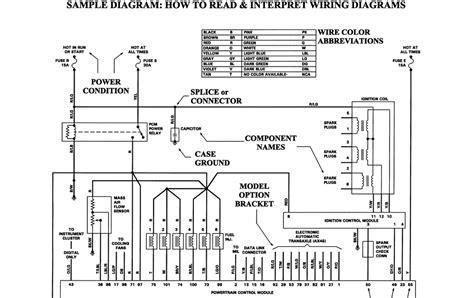 wiringdiagrams read car wiring diagrams