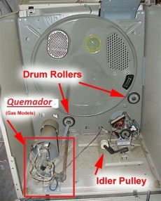 mi secadora de ropa no calienta mi secadora kenmore 70 serie no calienta yoreparo