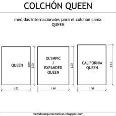 medidas de colchones matrimonial queen y king medidas de un colch 211 n medidas de colchones colchones