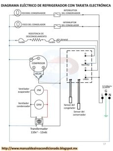 diagrama de refrigerador manual de reparacion de refrigeradores by oscar issuu