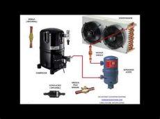que es un compresor en refrigeracion separadores de aceite en sistemas de refrigeracion