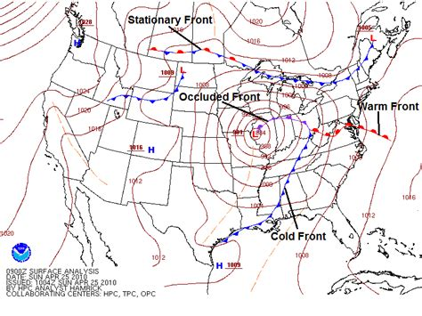 types fronts meteo 3 introductory meteorology