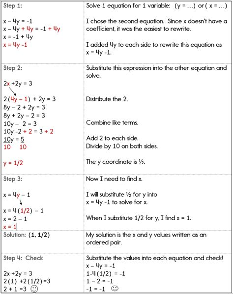 substitution method solve system equations 8th grade math
