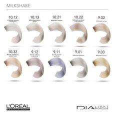 blond abmattieren loreal bildergebnis f 252 r dialight 10 21 haarfarben haarfarben charts bunte haare