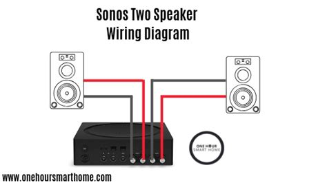 sonos outdoor speaker review onehoursmarthome