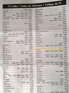 codigos de control rca para tv samsung tecnoymovil 25 6 17 2 7 17
