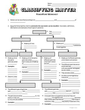 classifying matter lesson bundle editable tangstar science