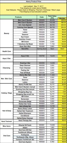 atomy malaysa price list atomysmart - Atomy Malaysia Product Price List