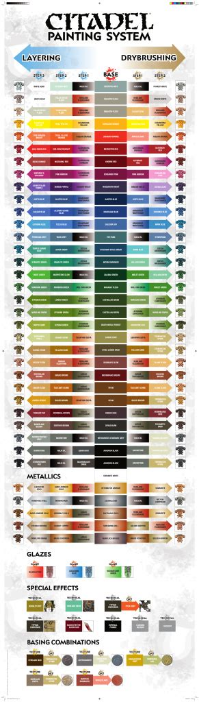 46 citadel paint colors slesofpaystubs