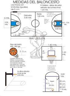 balon de basquetbol y sus medidas historia baloncesto